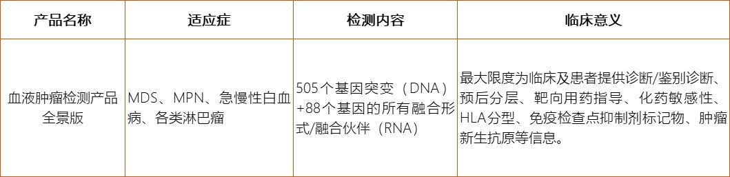 dMMR DNA 错配修复功能缺陷检测试剂盒