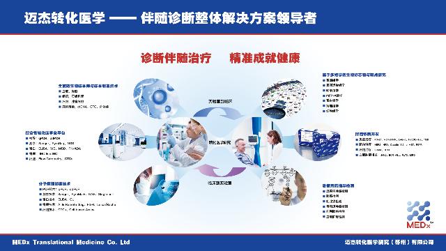 FGFR靶向药物时代的生物标志物探索和CDx开发策略