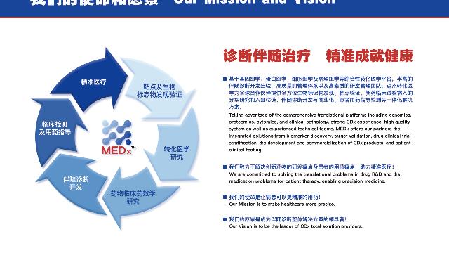 迈杰转化医学B轮融资3.5亿元,领跑伴随诊断与精准医疗行业